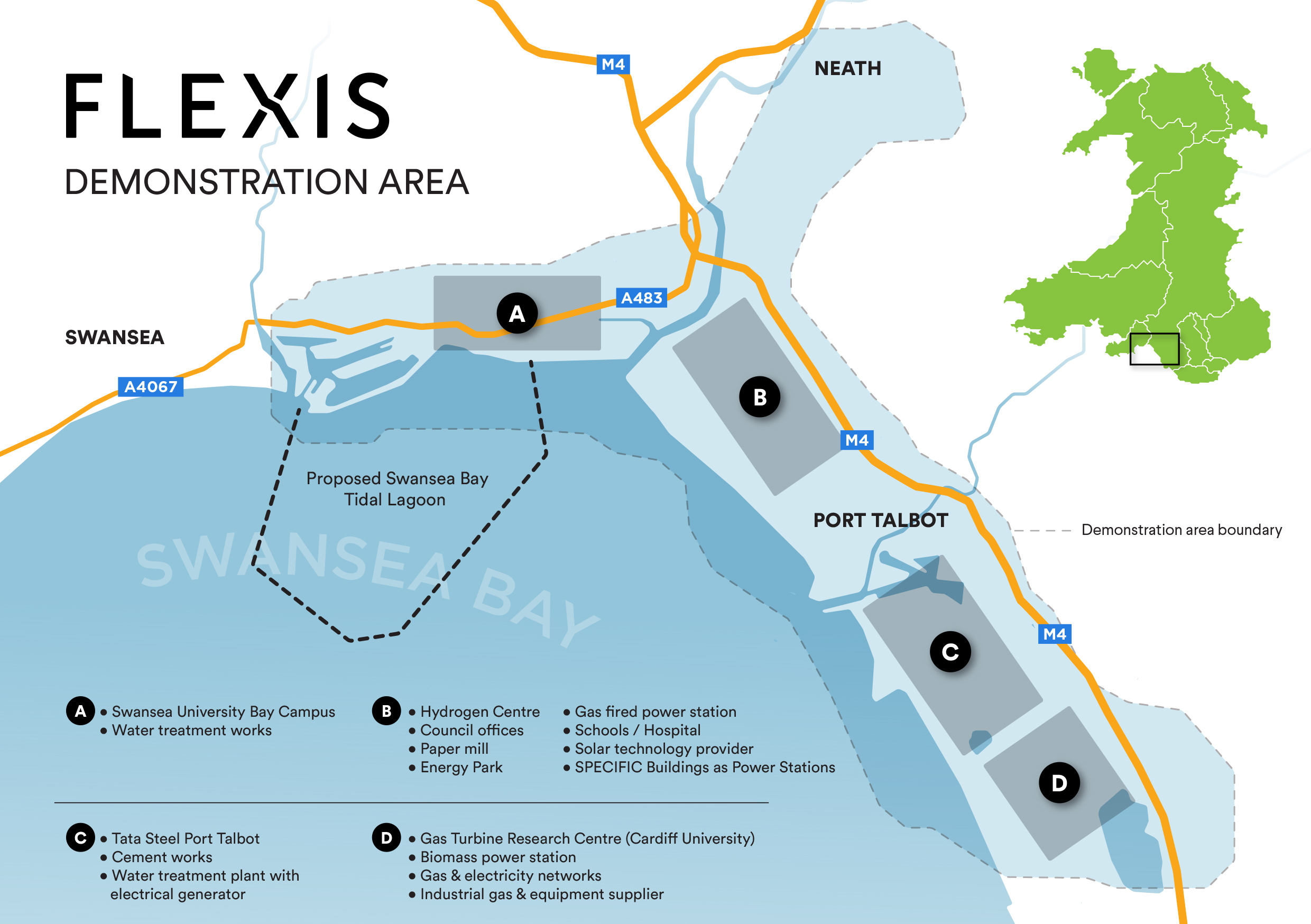 FLEXIS' Demonstration Area